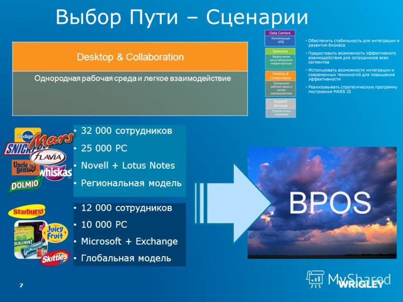 Выбор Пути – Сценарии 7 Desktop & Collaboration Однородная рабочая среда и легкое взаимодействие 32 000 сотрудников 25 000 PC Novell + Lotus Notes Региональная модель 12 000 сотрудников 10 000 PC Microsoft + Exchange Глобальная модель BPOS