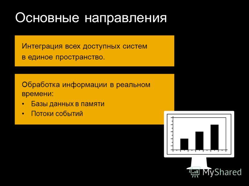 Интеграция всех доступных систем в единое пространство. Основные направления Обработка информации в реальном времени: Базы данных в памяти Потоки событий