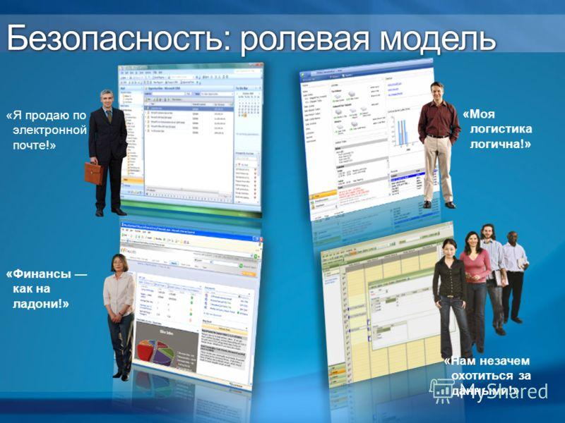 «Я продаю по электронной почте!» «Финансы как на ладони!» «Моя логистика логична!» Безопасность: ролевая модель «Нам незачем охотиться за данными!»