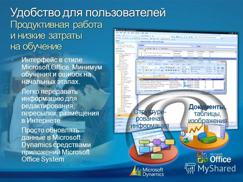 Структури- рованная информация Документы, таблицы, изображения Удобство для пользователей Продуктивная работа и низкие затраты на обучение Интерфейс в стиле Microsoft Office. Минимум обучения и ошибок на начальных этапах. Легко передавать информацию