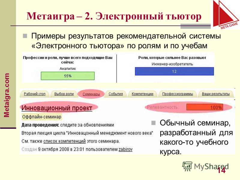 Metaigra.com 14 Метаигра – 2. Электронный тьютор Примеры результатов рекомендательной системы «Электронного тьютора» по ролям и по учебам Обычный семинар, разработанный для какого-то учебного курса.