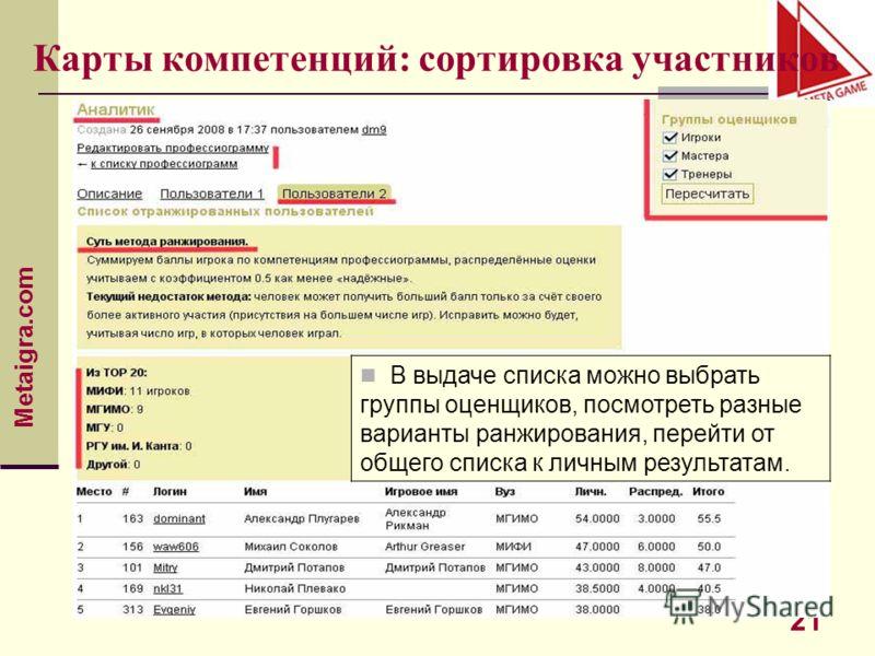 Metaigra.com 21 Карты компетенций: сортировка участников В выдаче списка можно выбрать группы оценщиков, посмотреть разные варианты ранжирования, перейти от общего списка к личным результатам.