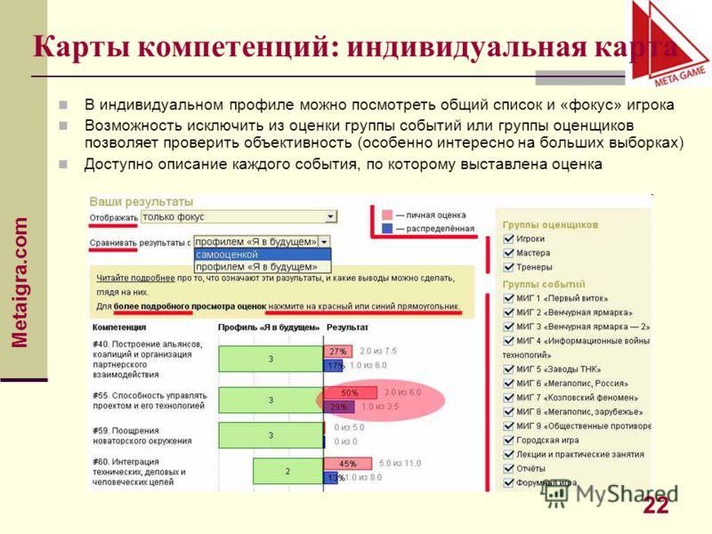 Metaigra.com 22 Карты компетенций: индивидуальная карта В индивидуальном профиле можно посмотреть общий список и «фокус» игрока Возможность исключить из оценки группы событий или группы оценщиков позволяет проверить объективность (особенно интересно