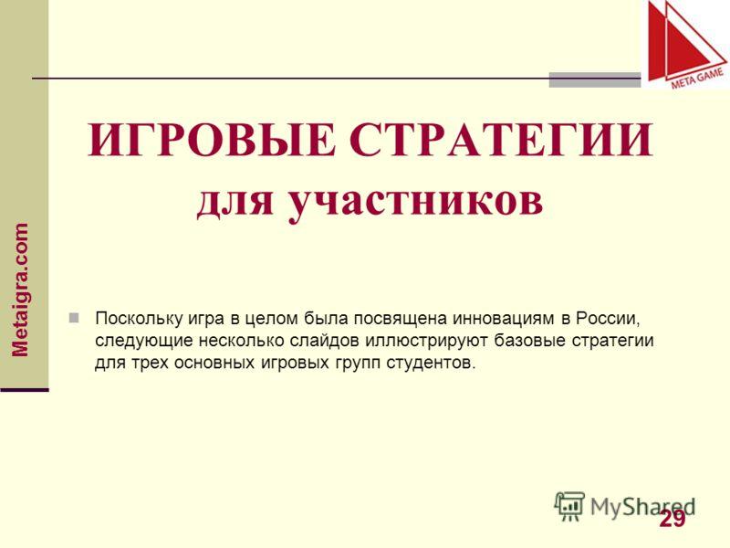 Metaigra.com 29 ИГРОВЫЕ СТРАТЕГИИ для участников Поскольку игра в целом была посвящена инновациям в России, следующие несколько слайдов иллюстрируют базовые стратегии для трех основных игровых групп студентов.