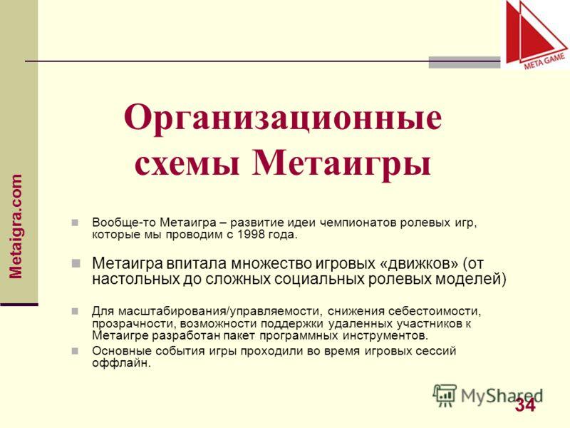 Metaigra.com 34 Вообще-то Метаигра – развитие идеи чемпионатов ролевых игр, которые мы проводим с 1998 года. Метаигра впитала множество игровых «движков» (от настольных до сложных социальных ролевых моделей) Для масштабирования/управляемости, снижени