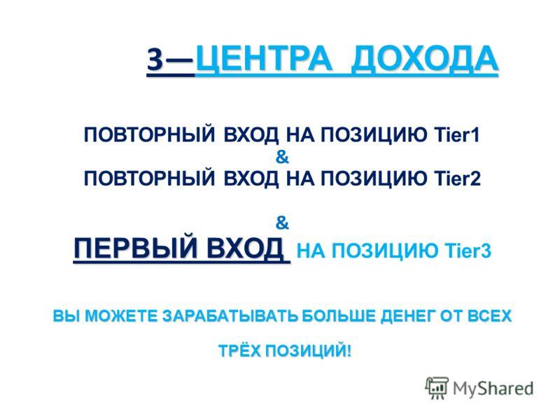 3 ЦЕНТРА ДОХОДА ПОВТОРНЫЙ ВХОД НА ПОЗИЦИЮ Tier1 & ПОВТОРНЫЙ ВХОД НА ПОЗИЦИЮ Tier2 & ПЕРВЫЙ ВХОД ПЕРВЫЙ ВХОД НА ПОЗИЦИЮ Tier3 ВЫ МОЖЕТЕ ЗАРАБАТЫВАТЬ БОЛЬШЕ ДЕНЕГ ОТ ВСЕХ ТРЁХ ПОЗИЦИЙ! ТРЁХ ПОЗИЦИЙ!