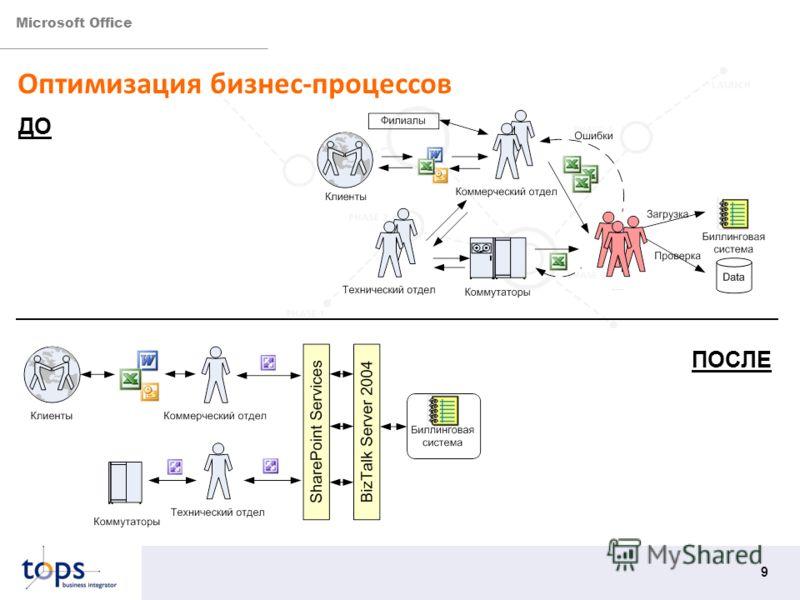 Microsoft Office 9 Оптимизация бизнес-процессов ДО ПОСЛЕ
