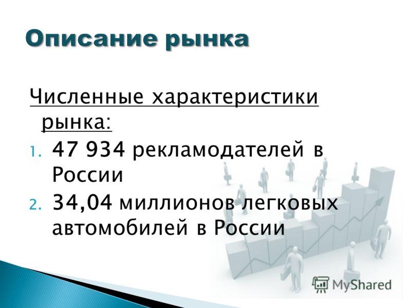 Численные характеристики рынка: 1. 47 934 рекламодателей в России 2. 34,04 миллионов легковых автомобилей в России