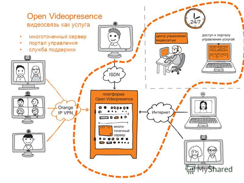11 Orange Business Services Russia Open Videopresence видеосвязь как услуга многоточечный сервер портал управления служба поддержки