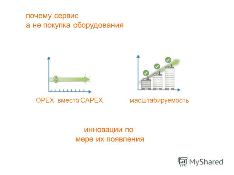 почему сервис а не покупка оборудования OPEX вместо CAPEX масштабируемость инновации по мере их появления