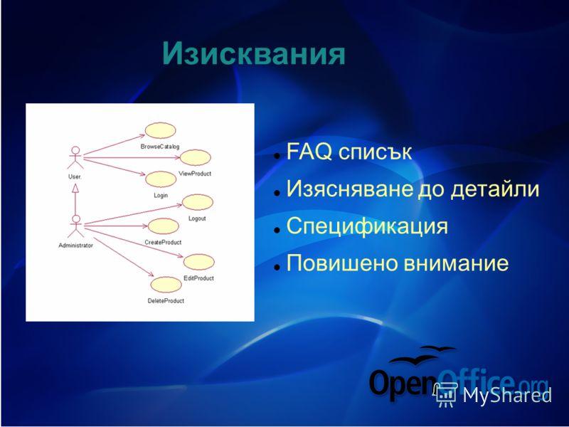 Изисквания FAQ списък Изясняване до детайли Спецификация Повишено внимание