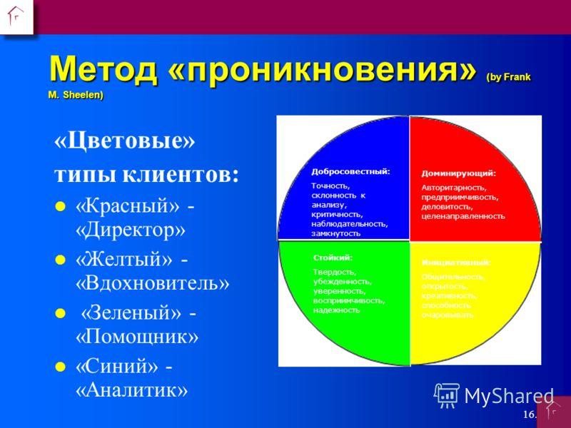 16.12.09 114 Метод «проникновения» (by Frank M. Sheelen) «Цветовые» типы клиентов: «Красный» - «Директор» «Желтый» - «Вдохновитель» «Зеленый» - «Помощник» «Синий» - «Аналитик» Добросовестный: Точность, склонность к анализу, критичность, наблюдательно