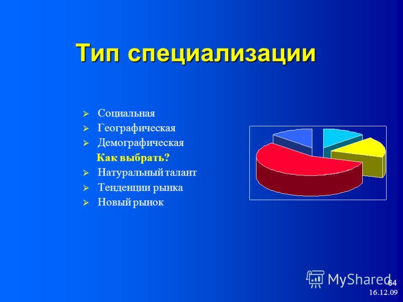 16.12.09 64 Тип специализации Тип специализации Социальная Географическая Демографическая Как выбрать? Натуральный талант Тенденции рынка Новый рынок