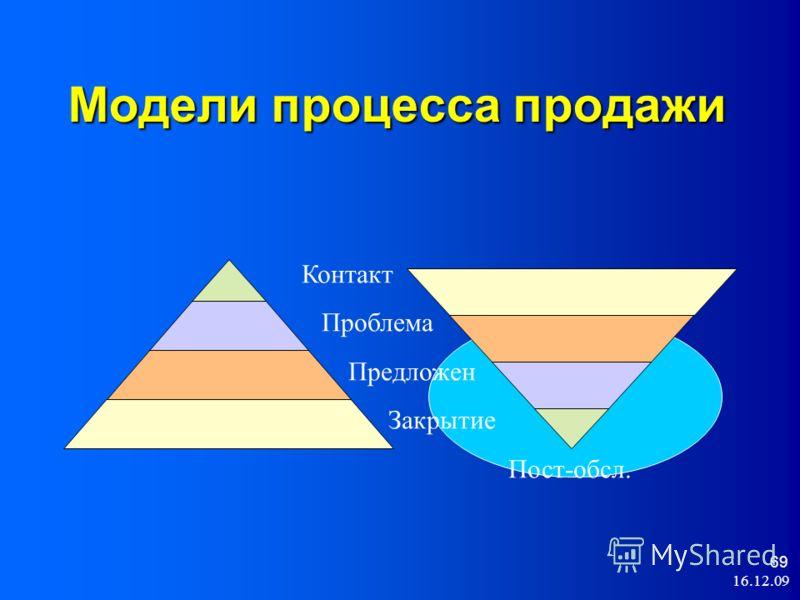 16.12.09 69 Модели процесса продажи Контакт Проблема Предложен Закрытие Пост-обсл.