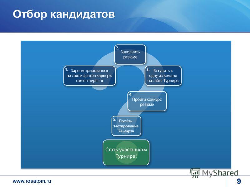 www.rosatom.ru Отбор кандидатов 9