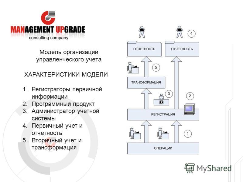 Модель организации управленческого учета ХАРАКТЕРИСТИКИ МОДЕЛИ 1.Регистраторы первичной информации 2.Программный продукт 3.Администратор учетной системы 4.Первичный учет и отчетность 5.Вторичный учет и трансформация