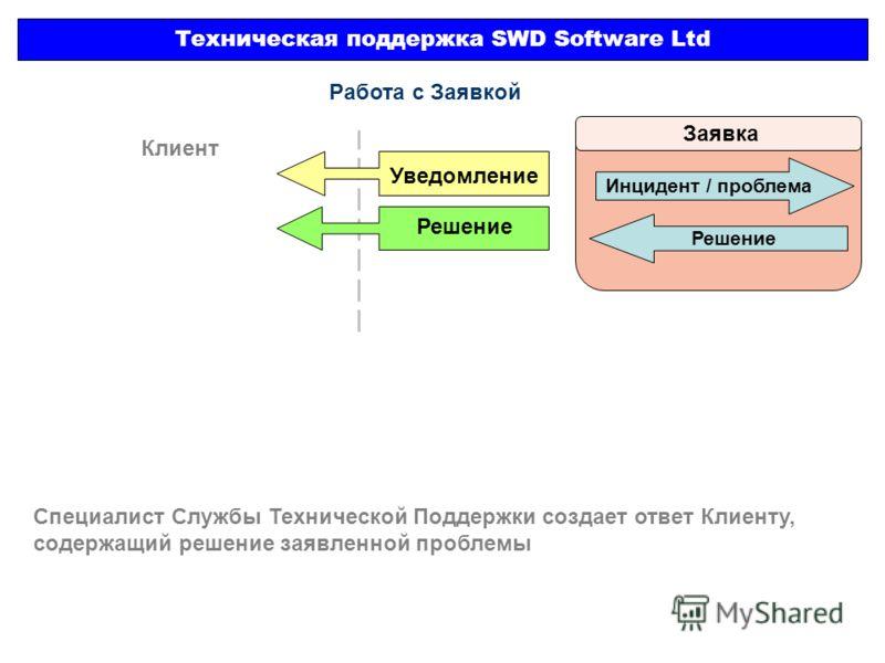 Техническая поддержка SWD Software Ltd Заявка Инцидент / проблема Работа с Заявкой Клиент Уведомление Решение Специалист Службы Технической Поддержки создает ответ Клиенту, содержащий решение заявленной проблемы