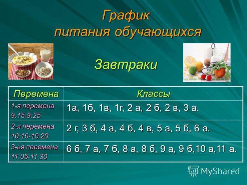График питания обучающихся Завтраки ПеременаКлассы 1-я перемена 9.15-9.25 1а, 1б, 1в, 1г, 2 а, 2 б, 2 в, 3 а. 2-я перемена 10.10-10.20 2 г, 3 б, 4 а, 4 б, 4 в, 5 а, 5 б, 6 а. 3-ья перемена 11.05-11.30 6 б, 7 а, 7 б, 8 а, 8 б, 9 а, 9 б,10 а,11 а.