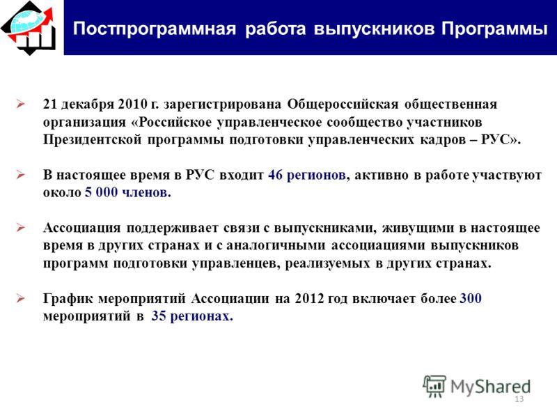 21 декабря 2010 г. зарегистрирована Общероссийская общественная организация «Российское управленческое сообщество участников Президентской программы подготовки управленческих кадров – РУС». В настоящее время в РУС входит 46 регионов, активно в работе