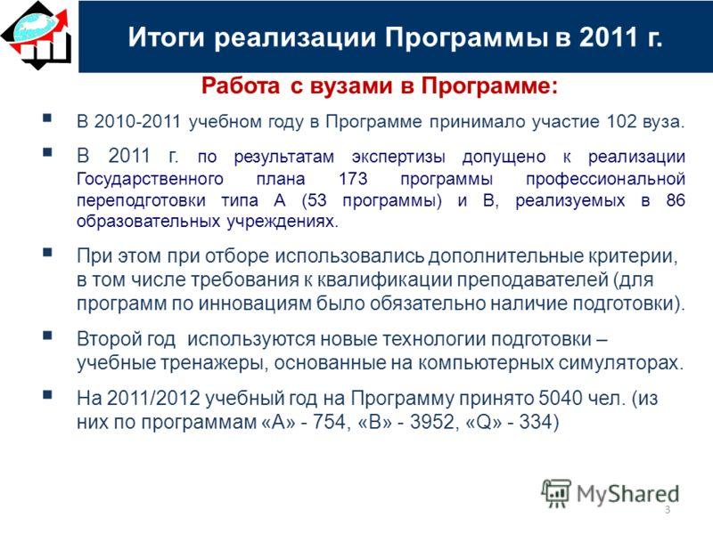 В 2010-2011 учебном году в Программе принимало участие 102 вуза. В 2011 г. по результатам экспертизы допущено к реализации Государственного плана 173 программы профессиональной переподготовки типа А (53 программы) и В, реализуемых в 86 образовательны
