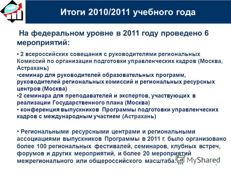 Итоги 2010/2011 учебного года На федеральном уровне в 2011 году проведено 6 мероприятий: 2 всероссийских совещания с руководителями региональных Комиссий по организации подготовки управленческих кадров (Москва, Астрахань) семинар для руководителей об