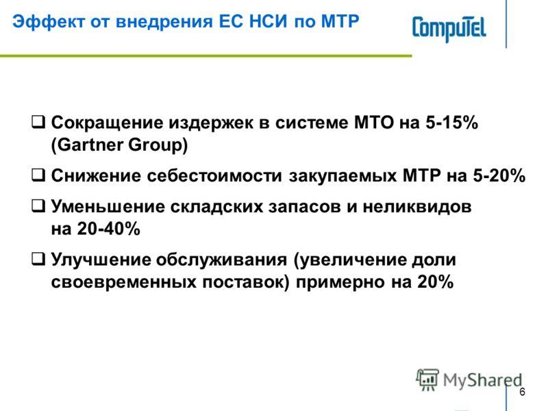 6 Эффект от внедрения ЕС НСИ по МТР Сокращение издержек в системе МТО на 5-15% (Gartner Group) Снижение себестоимости закупаемых МТР на 5-20% Уменьшение складских запасов и неликвидов на 20-40% Улучшение обслуживания (увеличение доли своевременных по