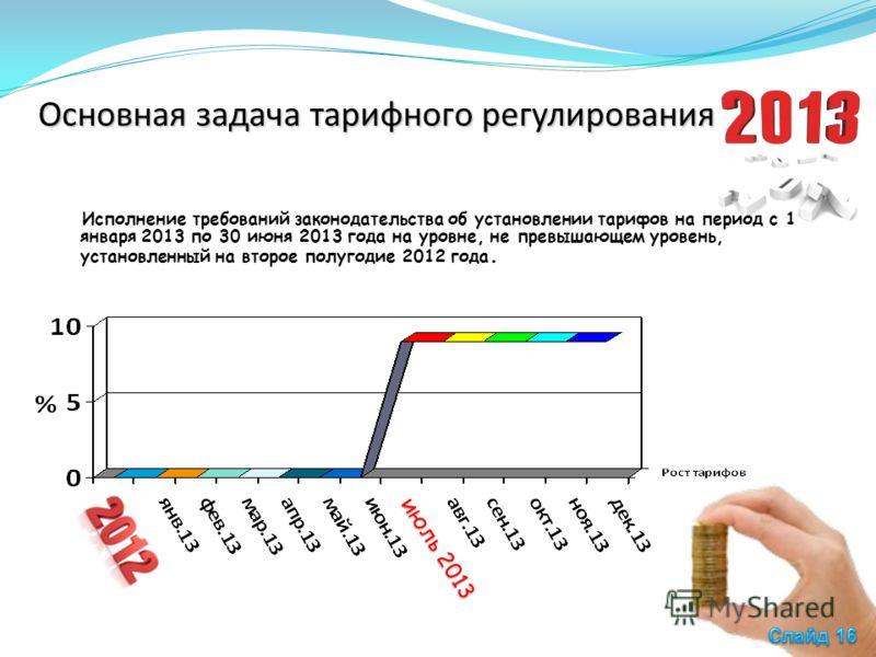 Основная задача тарифного регулирования Исполнение требований законодательства об установлении тарифов на период с 1 января 2013 по 30 июня 2013 года на уровне, не превышающем уровень, установленный на второе полугодие 2012 года. июль 2013