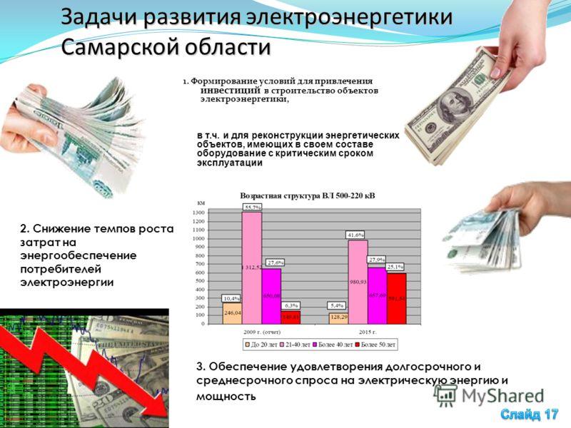 Задачи развития электроэнергетики Самарской области 1. Формирование условий для привлечения инвестиций в строительство объектов электроэнергетики, 3. Обеспечение удовлетворения долгосрочного и среднесрочного спроса на электрическую энергию и мощность