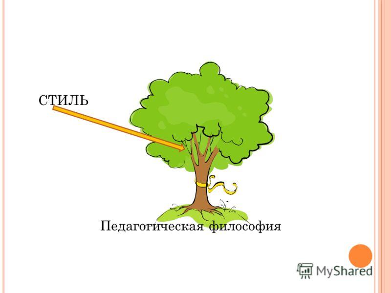 СТИЛЬ Педагогическая философия