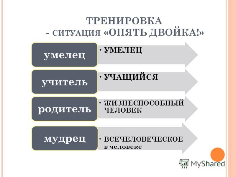 ТРЕНИРОВКА - СИТУАЦИЯ «ОПЯТЬ ДВОЙКА!» УМЕЛЕЦ умелец УЧАЩИЙСЯ учитель ЖИЗНЕСПОСОБНЫЙ ЧЕЛОВЕК родитель ВСЕЧЕЛОВЕЧЕСКОЕ в человеке мудрец