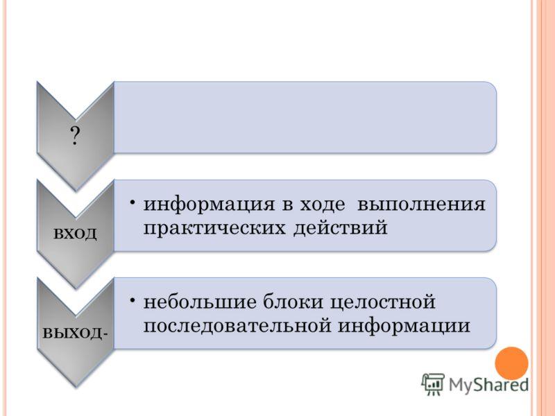 ? ВХОД информация в ходе выполнения практических действий ВЫХОД - небольшие блоки целостной последовательной информации
