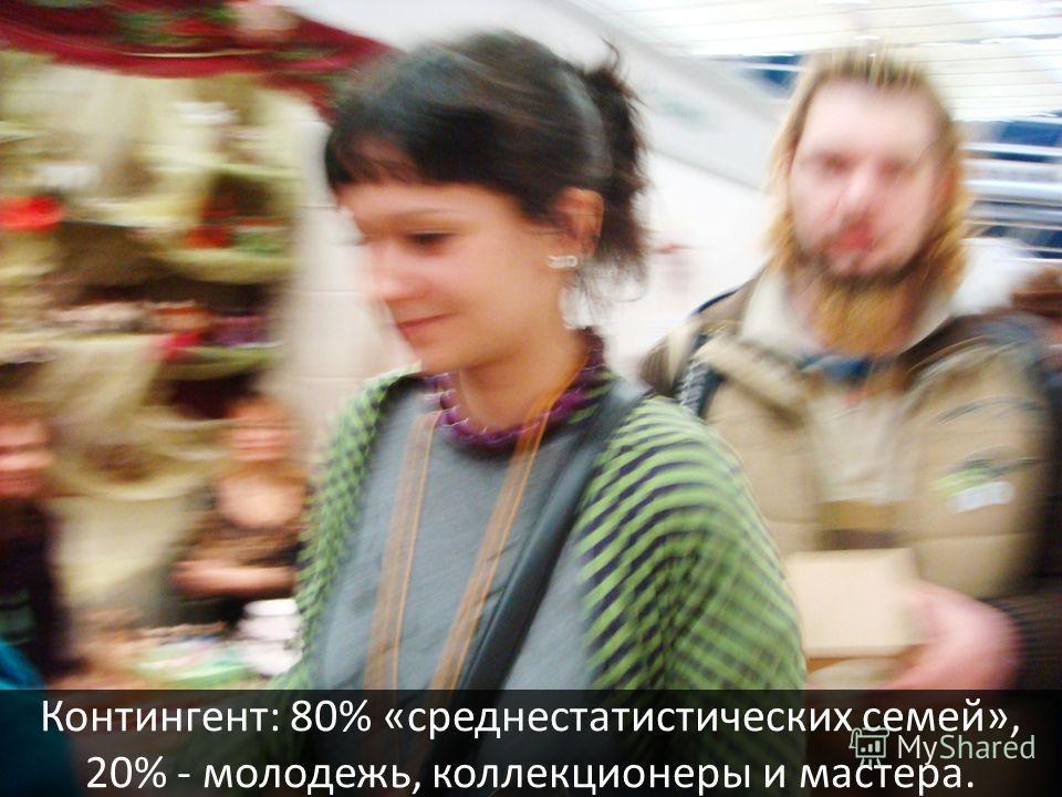 Контингент: 80% «среднестатистических семей», 20% - молодежь, коллекционеры и мастера.