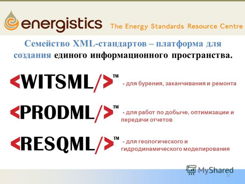 Семейство XML-стандартов – платформа для создания единого информационного пространства. - для бурения, заканчивания и ремонта - для работ по добыче, оптимизации и передачи отчетов - для геологического и гидродинамического моделирования 15