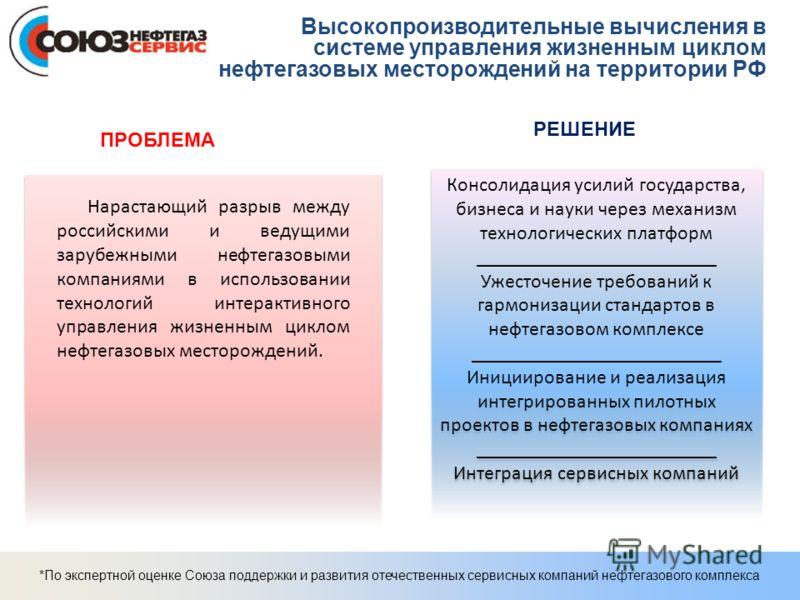 Нарастающий разрыв между российскими и ведущими зарубежными нефтегазовыми компаниями в использовании технологий интерактивного управления жизненным циклом нефтегазовых месторождений. Высокопроизводительные вычисления в системе управления жизненным ци