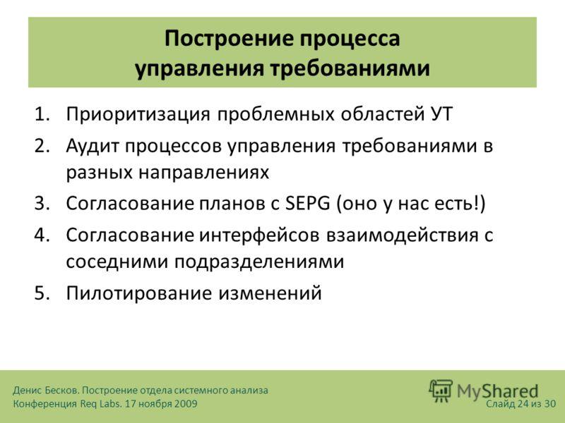 Построение процесса управления требованиями 1. Приоритизация проблемных областей УТ 2. Аудит процессов управления требованиями в разных направлениях 3. Согласование планов с SEPG (оно у нас есть!) 4. Согласование интерфейсов взаимодействия с соседним