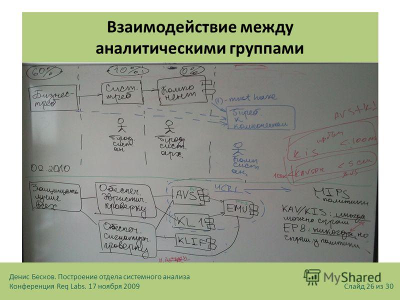 Взаимодействие между аналитическими группами Денис Бесков. Построение отдела системного анализа Конференция Req Labs. 17 ноября 2009 Слайд 26 из 30