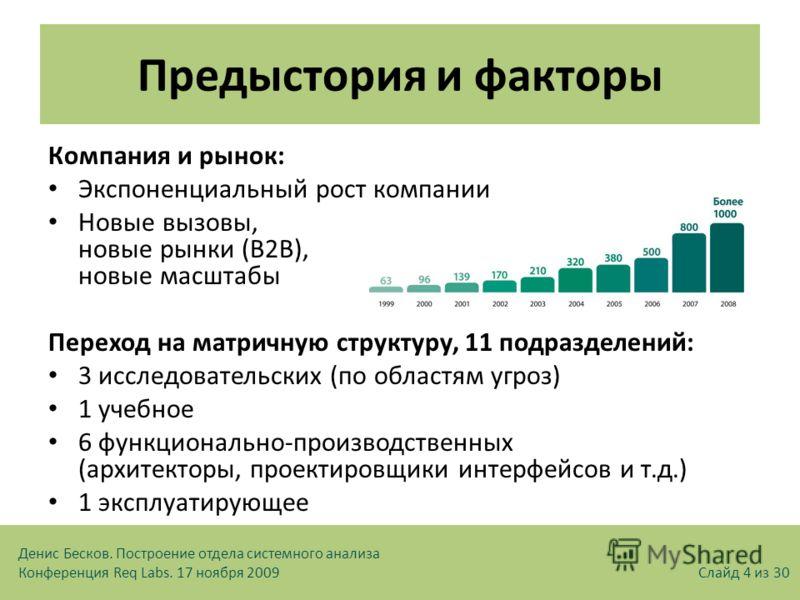 Предыстория и факторы Компания и рынок: Экспоненциальный рост компании Новые вызовы, новые рынки (B2B), новые масштабы Переход на матричную структуру, 11 подразделений: 3 исследовательских (по областям угроз) 1 учебное 6 функционально-производственны