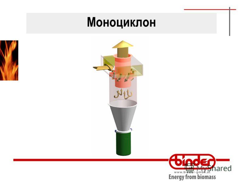 Моноциклон