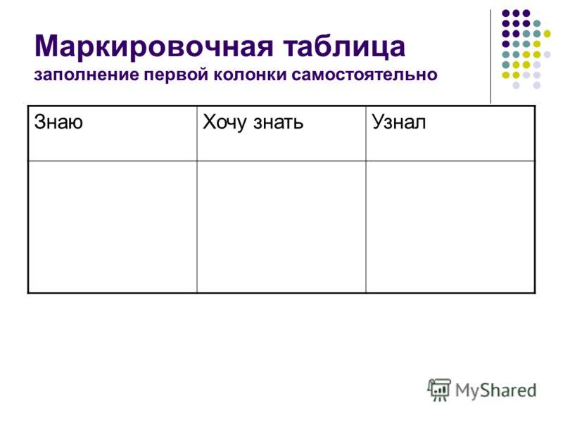 Маркировочная таблица заполнение первой колонки самостоятельно ЗнаюХочу знатьУзнал