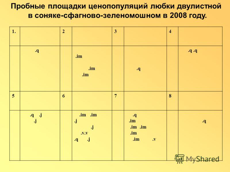 Пробные площадки ценопопуляций любки двулистной в соняке-сфагново-зеленомошном в 2008 году. 1.1.234.q.im.im.q.q.q 5678.q.j.j.im.im.j.j.v.v.q.j.q.im.im.im.im.im.v.q