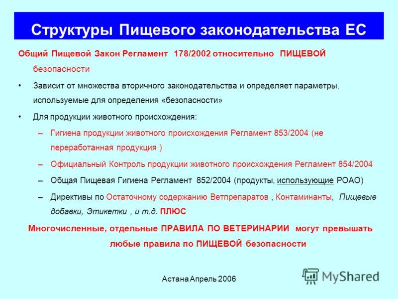 Ветеринарное законодательство ЕС для импортной продукции