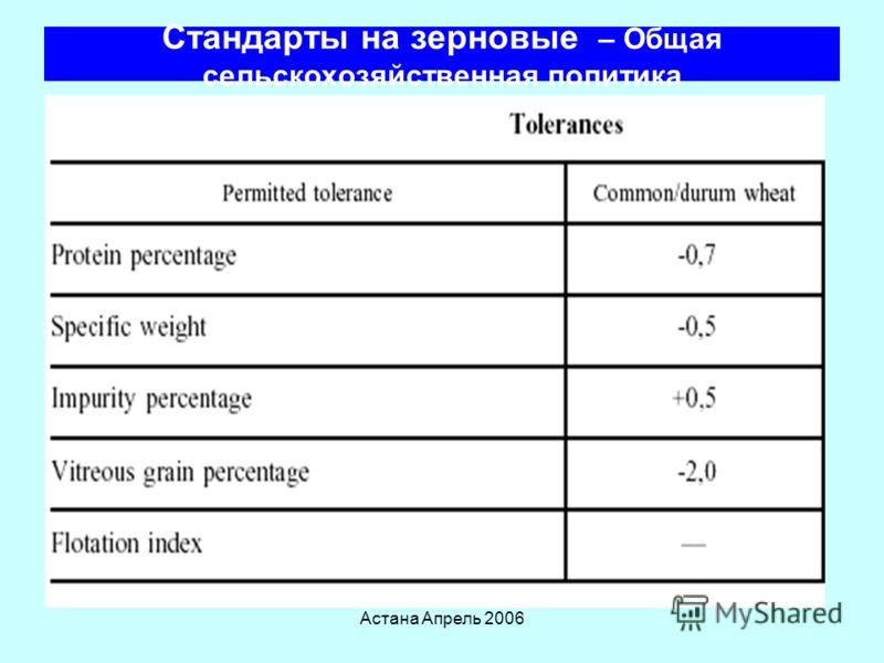 Астана Апрель 2006 Стандарты на зерновые – Общая сельскохозяйственная политика