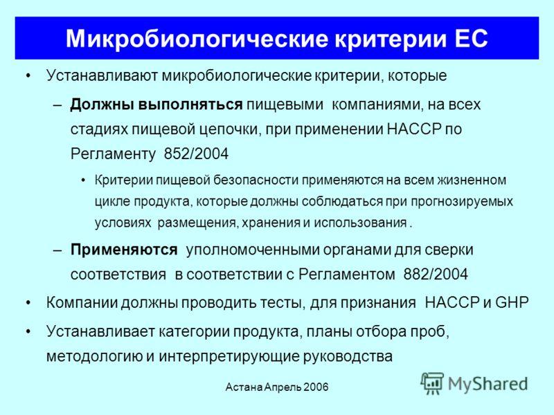 МИКРОБИОЛОГИЧЕСКИЕ КРИТЕРИИ ЕС Регламент 2073/2005 краткий обзор