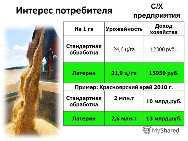 Интерес потребителя С/Х предприятия