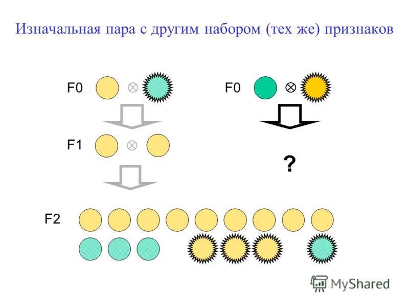 Изначальная пара с другим набором (тех же) признаков F0 F1 F2 F0 ?
