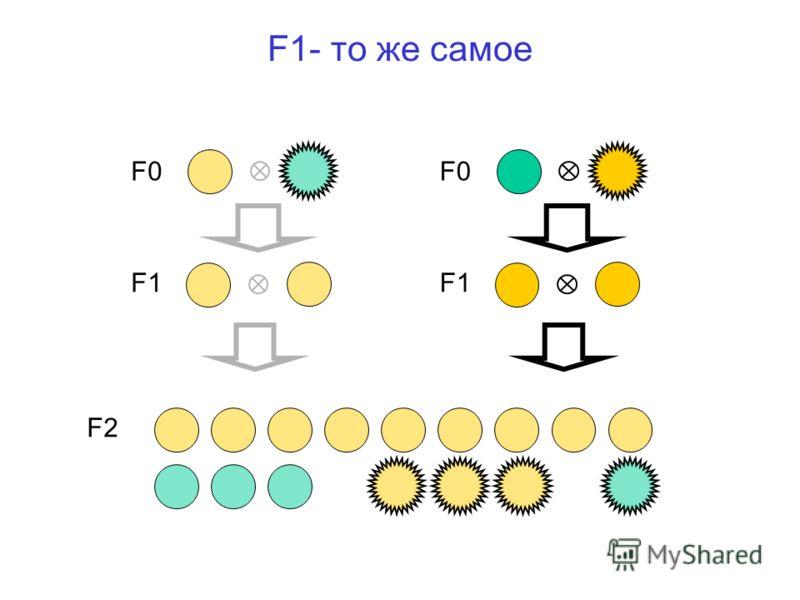 F1- то же самое F0 F1 F2 F0 F1