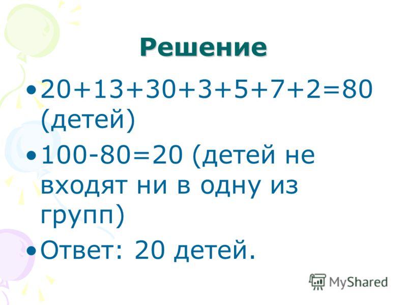 Решение 20+13+30+3+5+7+2=80 (детей) 100-80=20 (детей не входят ни в одну из групп) Ответ: 20 детей.