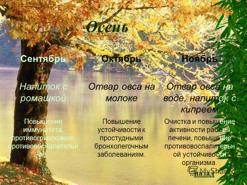 Рекомендации фитомероприятий на год Осень Зима Весна