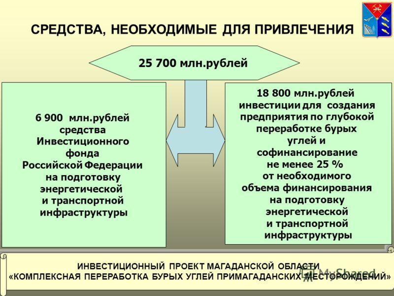 12 СРЕДСТВА, НЕОБХОДИМЫЕ ДЛЯ ПРИВЛЕЧЕНИЯ ИНВЕСТИЦИОННЫЙ ПРОЕКТ МАГАДАНСКОЙ ОБЛАСТИ «КОМПЛЕКСНАЯ ПЕРЕРАБОТКА БУРЫХ УГЛЕЙ ПРИМАГАДАНСКИХ МЕСТОРОЖДЕНИЙ» 25 700 млн.рублей 6 900 млн.рублей средства Инвестиционного фонда Российской Федерации на подготовку
