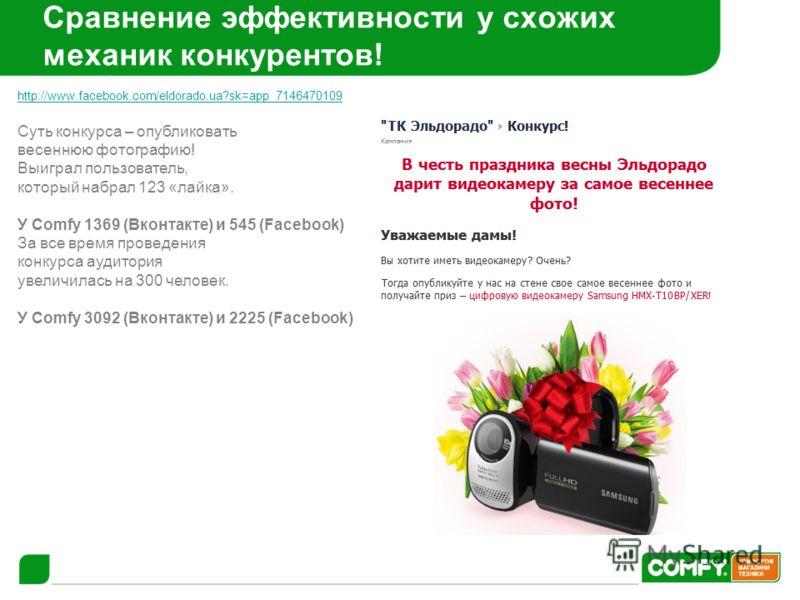 Сравнение эффективности у схожих механик конкурентов! http://www.facebook.com/eldorado.ua?sk=app_7146470109 Суть конкурса – опубликовать весеннюю фотографию! Выиграл пользователь, который набрал 123 «лайка». У Comfy 1369 (Вконтакте) и 545 (Facebook)